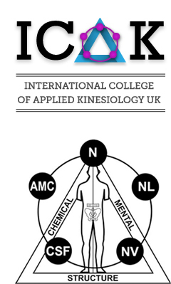 International College of Applied Kinesiology